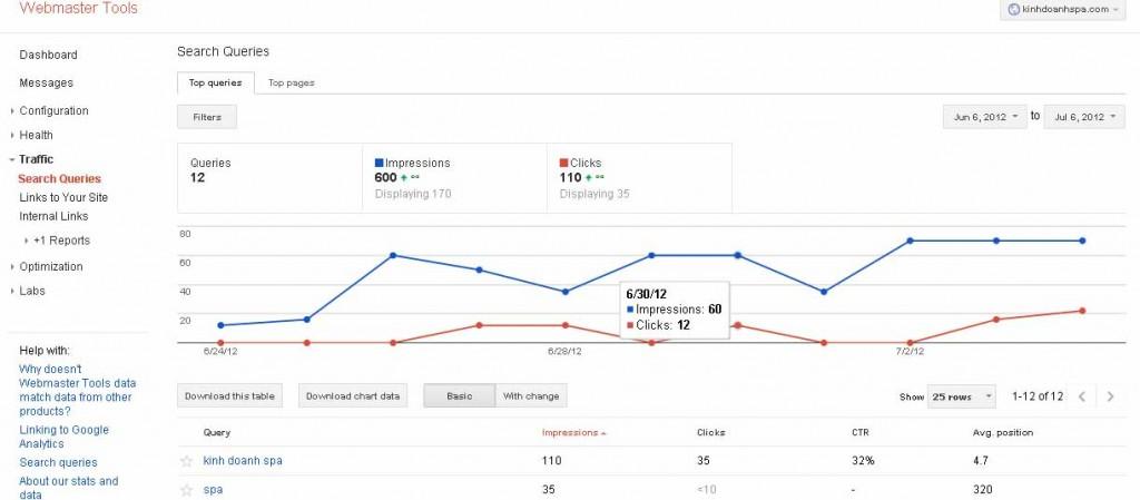 Google-webmaster-tool-thong-ke-luot-truy-cap