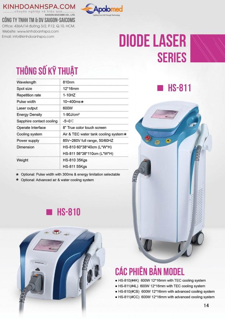 Tờ rơi giới thiệu máy Diode Laser Series HS 811.