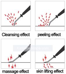 scrubber effect